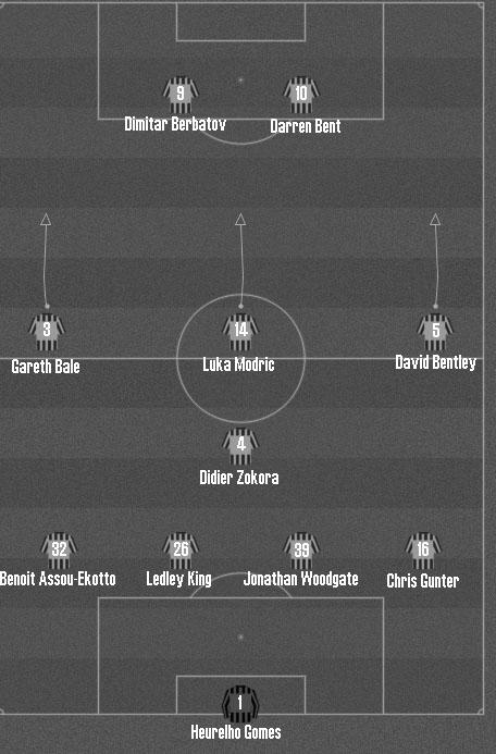 Team v Sunderland